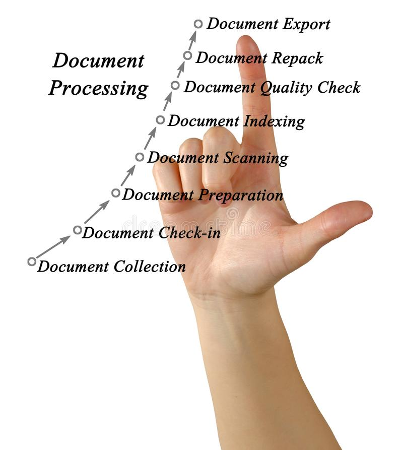 Document Processing royalty free stock image