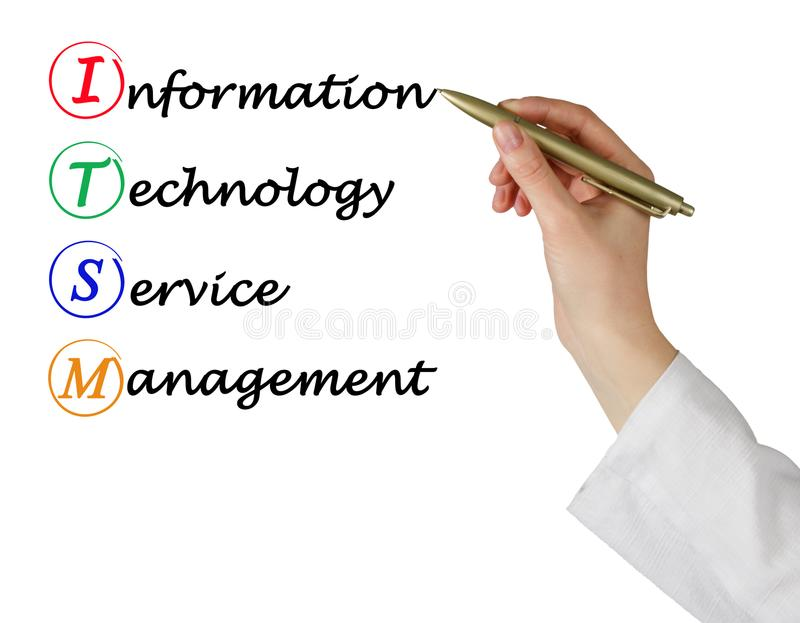 IT Service Management. Presenting IT Service Management ITSM royalty free stock image