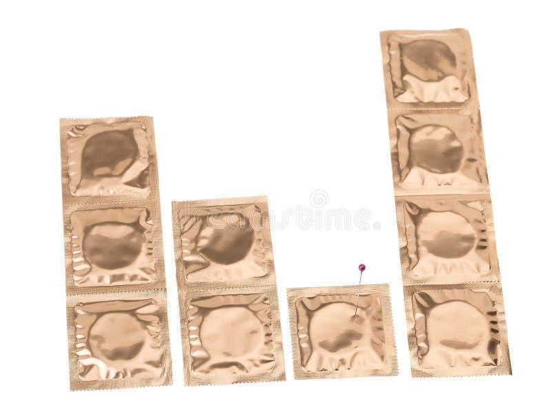 Preservativos dourados imagem de stock