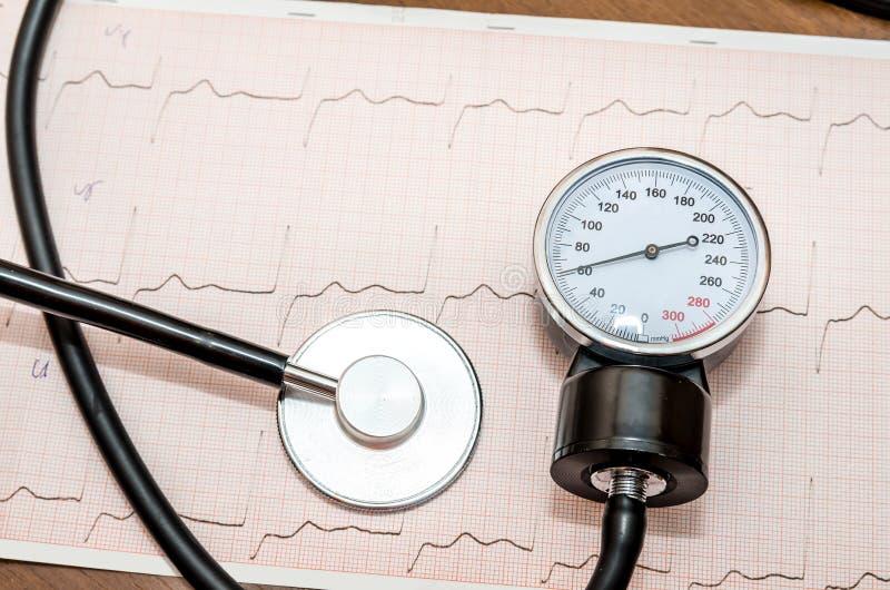 Pressão sanguínea que mede com cardiograma imagem de stock royalty free
