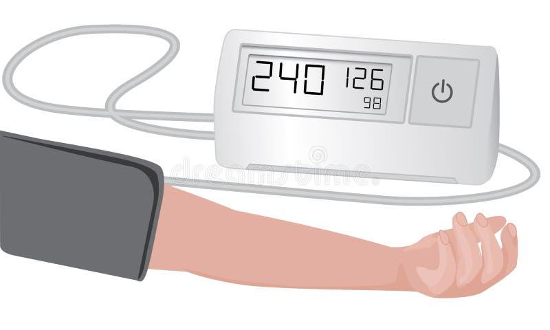 Pressão sanguínea que mede o cardio- exame ilustração stock