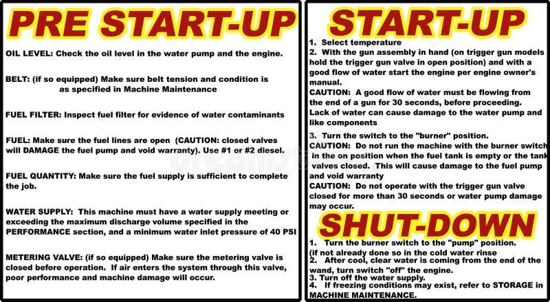Pressure washer instructions pre start-up start-up shut-down vector illustration royalty free illustration