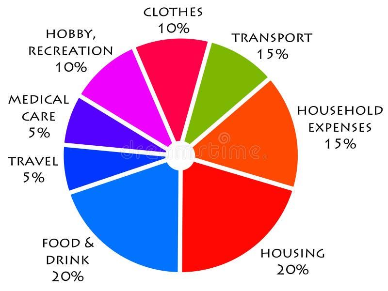 Presupuesto familiar stock de ilustración