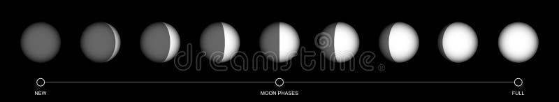 Preto 2 da lua ilustração royalty free