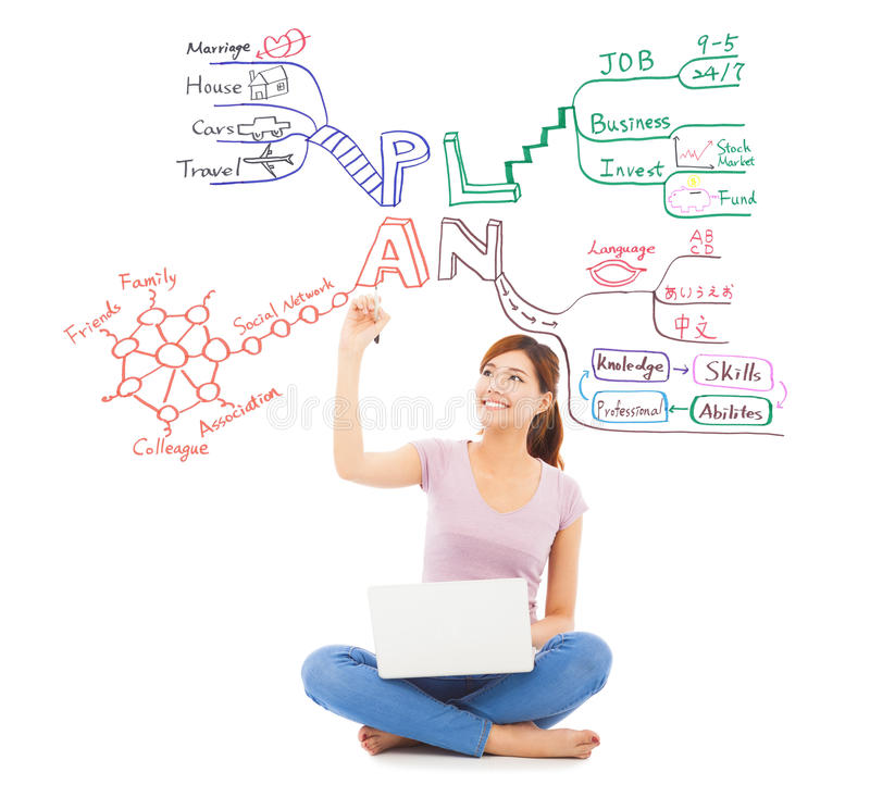 Free Pretty Student Drawing A Future Plan By Mind Mapping Stock Photo - 42842080