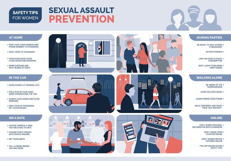 Prevenção da agressão sexual para mulheres e pontas da segurança ilustração royalty free