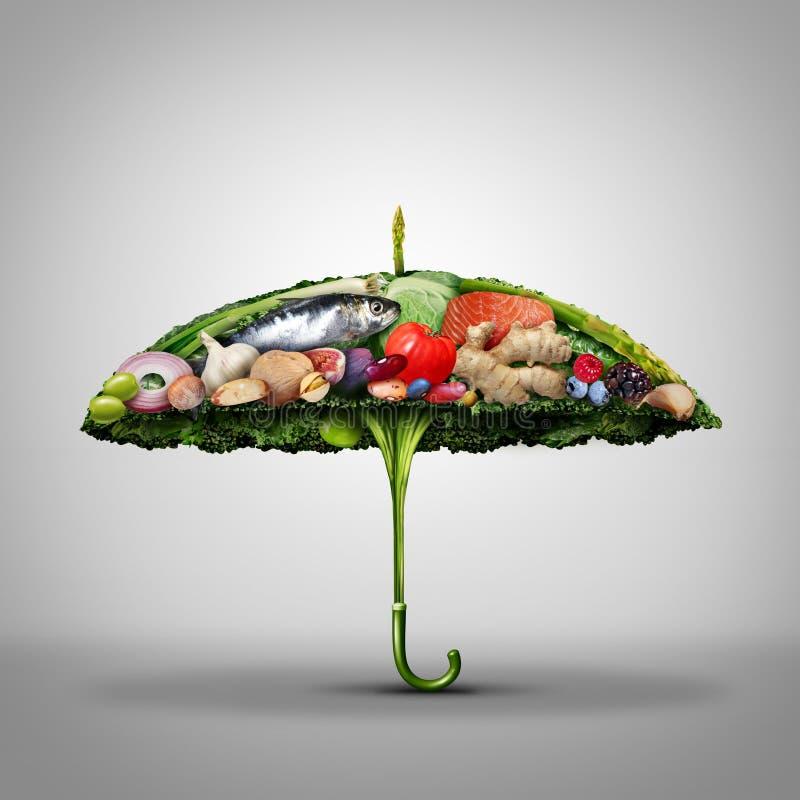Prevención sana de la enfermedad de la comida stock de ilustración