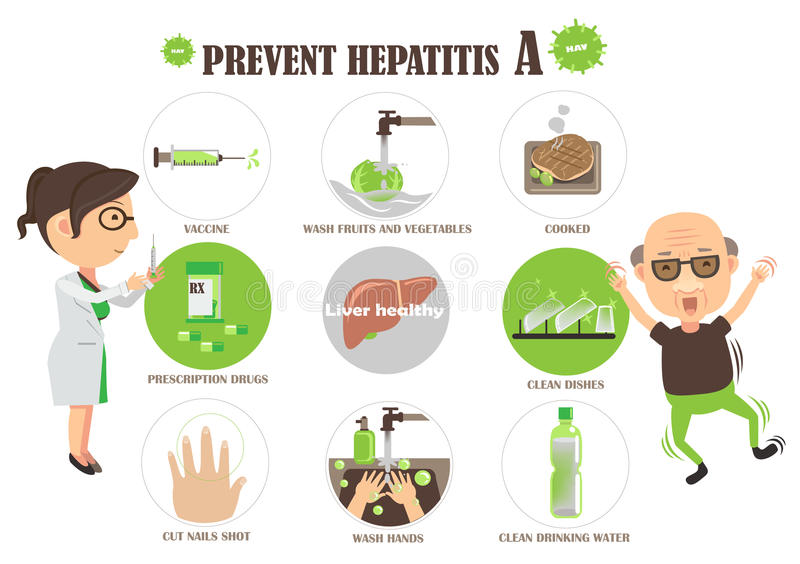 Prevent hepatitis A stock illustration