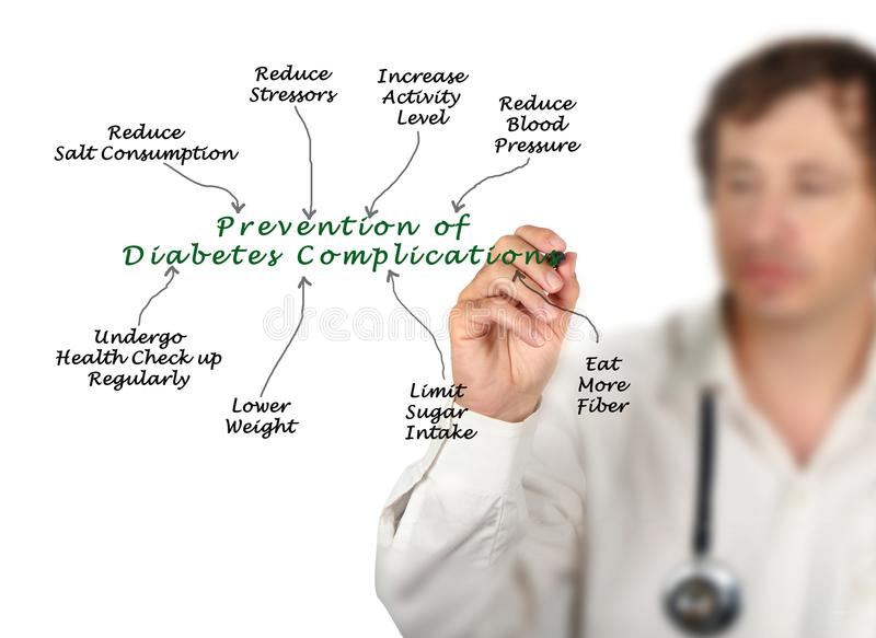 Prevention of Diabetes Complications. Man presenting Prevention of Diabetes Complications royalty free stock images