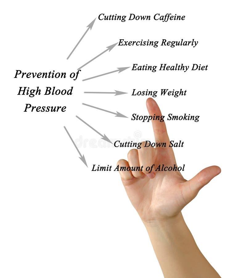 Preventioning-Bluthochdruck lizenzfreie stockfotografie