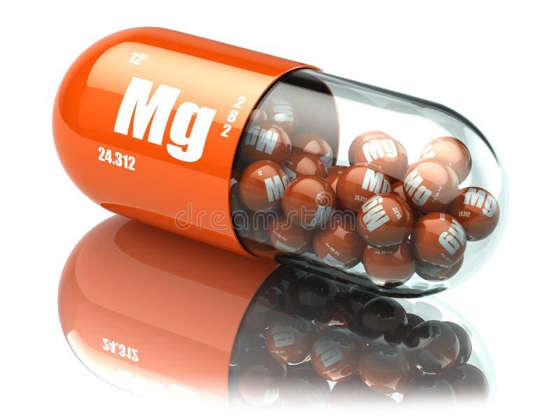 Preventivpiller för beståndsdel för manganmagnesiumMg dietary supplements Vitami stock illustrationer