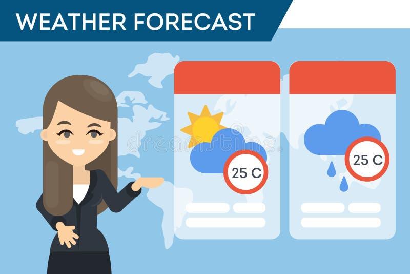 Previsão de tempo da tevê ilustração stock
