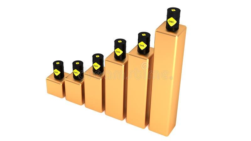 Prezzi in aumento di olio, combustibile diesel I prezzi del petrolio stanno aumentando illustrazione 3D 39 illustrazione di stock