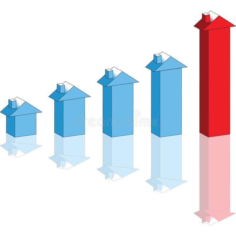 Prezzi della casa illustrazione vettoriale