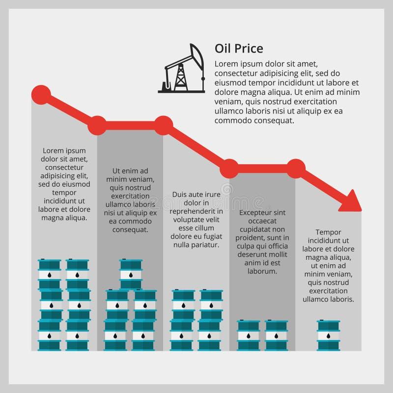Prezzo del petrolio, crisi di petrolium royalty illustrazione gratis