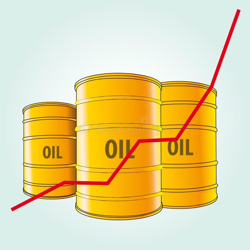 Prezzo di aumentare dell'olio illustrazione vettoriale