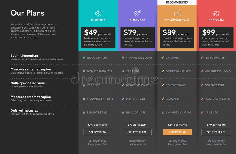 Price comparison table with description of features for commercial business web services and applications - dark version stock illustration