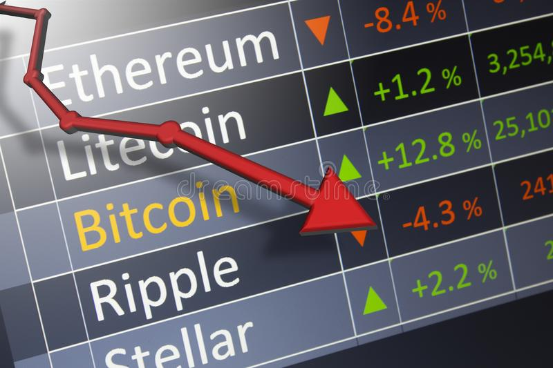 Price of crypto currencies like Bitcoin are falling in the red. Huge losses and failed investments. stock photography