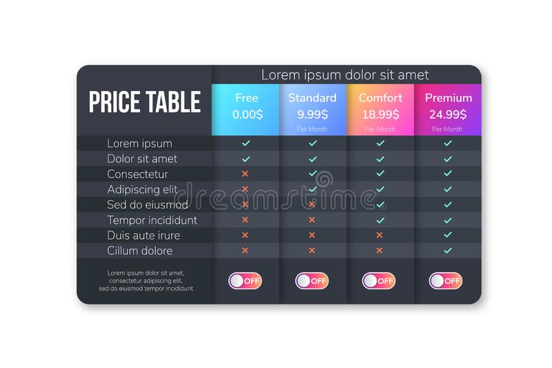 Pricing plans for websites and applications. Dark modern pricing table. Hosting table banner royalty free stock image