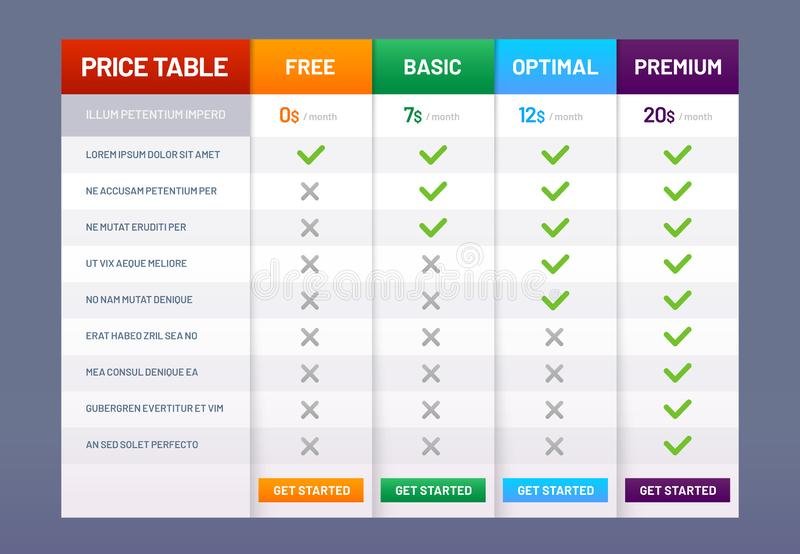 Pricing table chart. Price plans checklist, prices plan comparison and tariff list charts template vector illustration. Pricing table chart. Price plans stock illustration