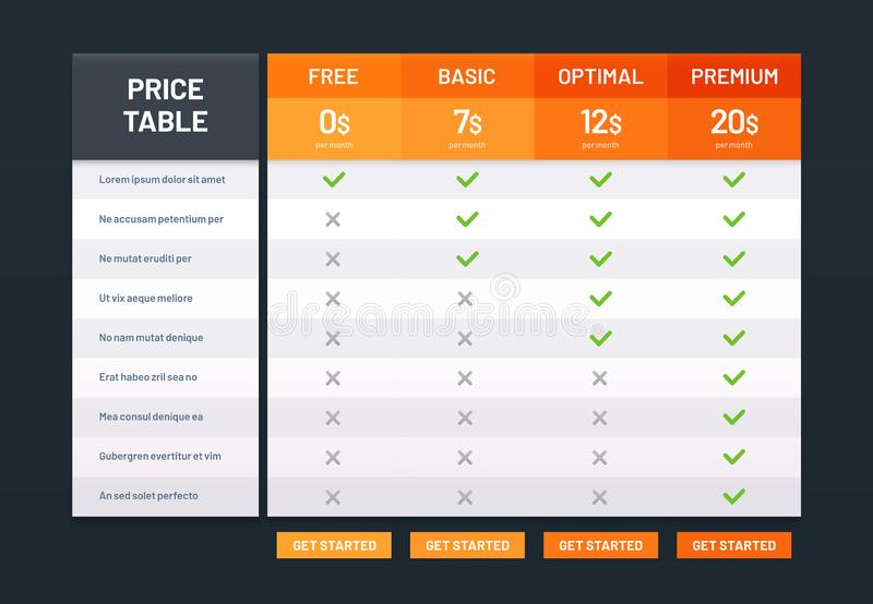 Pricing table. Tariff comparison list, price plans desk and prices plan grid chart template vector illustration. Pricing table. Tariff comparison list, price royalty free illustration