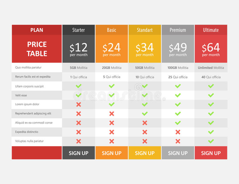 Graphic design business plan samples awesome graphic library pricing table template for web design and business stock vector rh dreamstime com graphic design business plan samples graphic design business plan samples wajeb Gallery