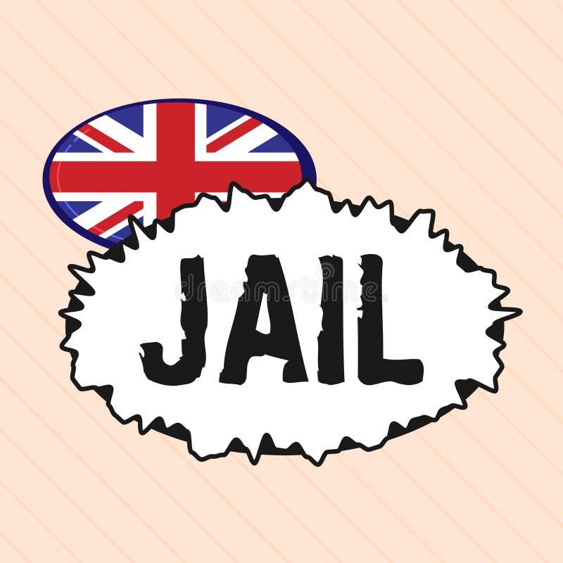 Prigione del testo di scrittura di parola Concetto di affari per il posto per la relegazione della gente accusata e condannata di royalty illustrazione gratis