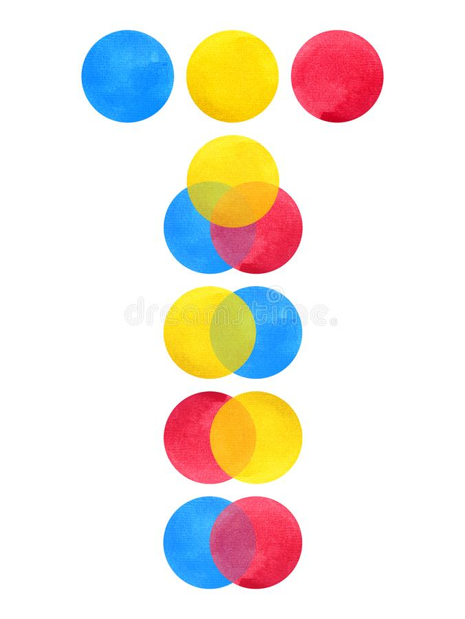 3 primary colors, blue red yellow watercolor painting circle stock images
