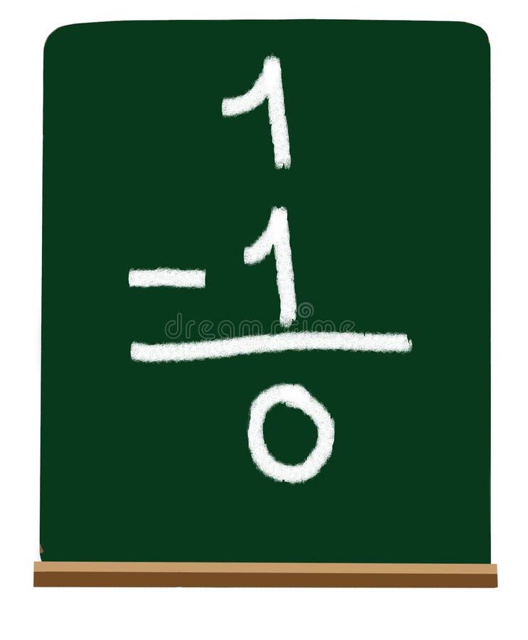 Primary school subtraction stock photography