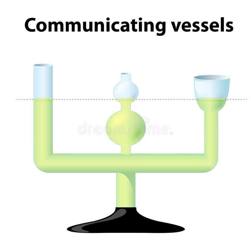 Princípio de embarcações de comunicação ilustração stock