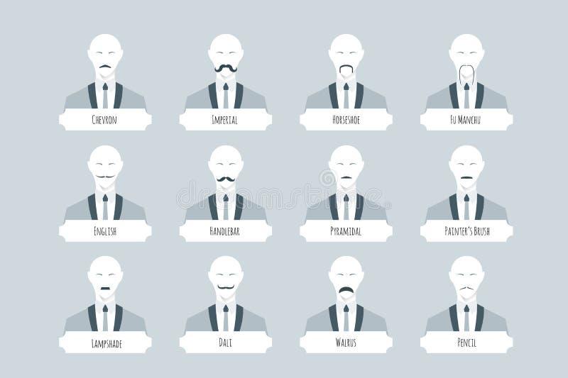 Principal 12 types des styles, de forme, de densité, et de dénommer de moustache illustration libre de droits