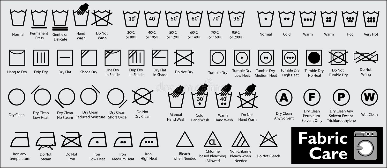 Icon Set Of Laundry And Care Symbols Stock Vector