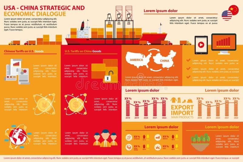 Trade war, USA versus China. America-China tariff business global exchange international. stock illustration