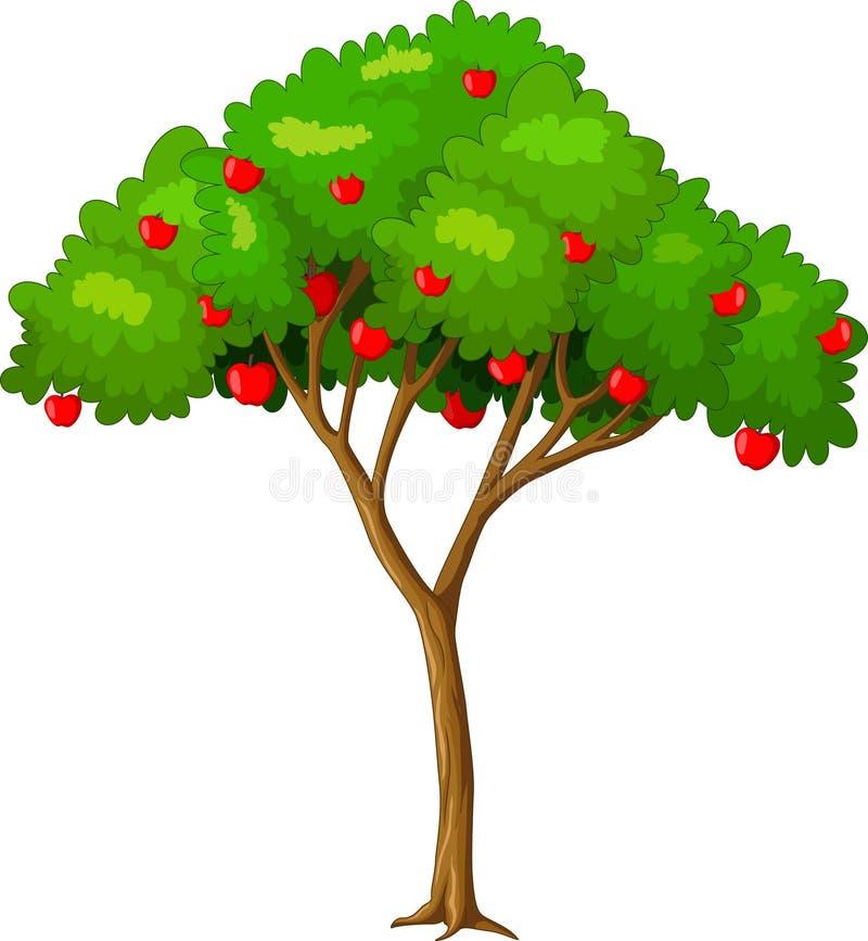 Apple Tree Cartoon Stock Illustrations 7 122 Apple Tree Cartoon Stock Illustrations Vectors Clipart Dreamstime