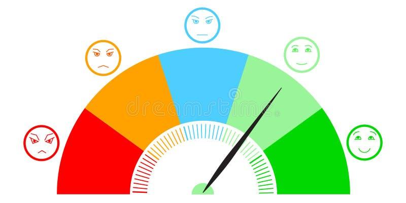 Customer satisfaction survey screen with ticks and crosses - Download Free  Vectors, Clipart Graphics & Vector Art