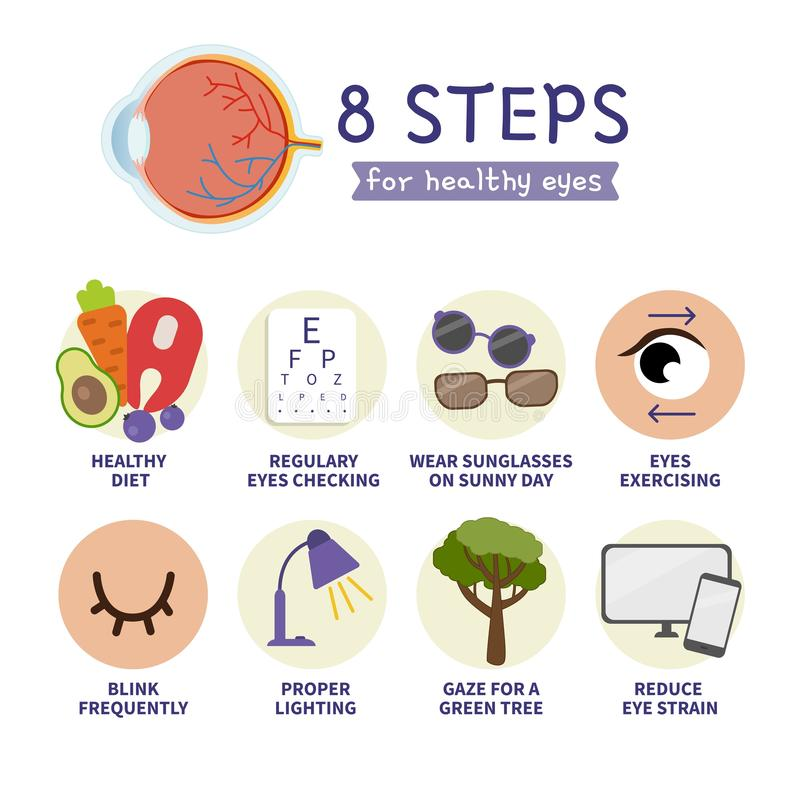 8 steps for healthy eyes. Medical, healthcare and dietary concept vector illustration
