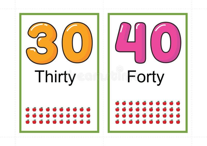 Printable numerowi flashcards dla uczyć numerowej flashcards liczby błyskową kartę dla uczyć numerowy łatwego drukować na a4 z kr obrazy stock