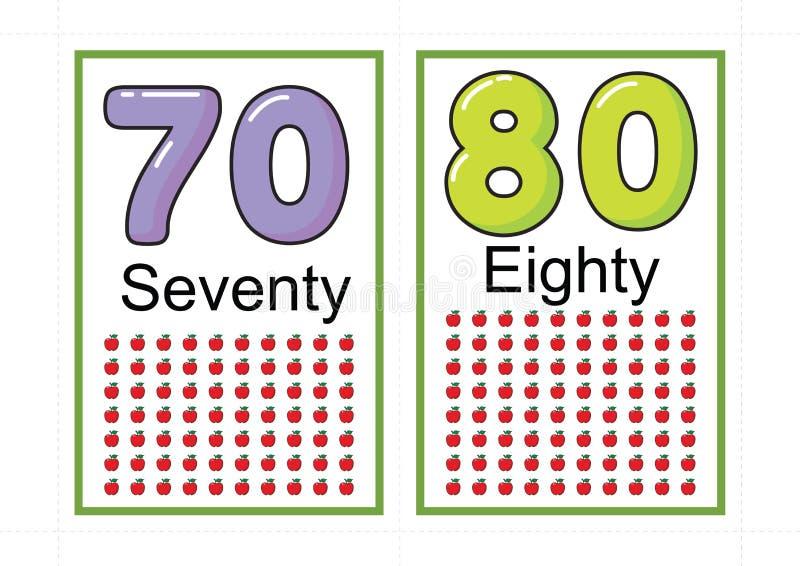 Printable numerowi flashcards dla uczyć numerowej flashcards liczby błyskową kartę dla uczyć numerowy łatwego drukować na a4 z kr fotografia royalty free