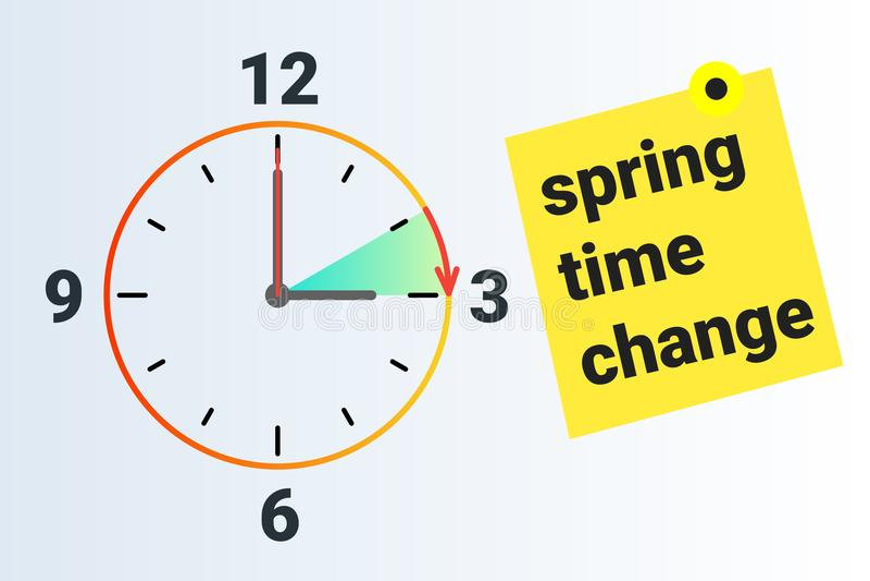 Printemps en avant Changement d'horloge d'été Temps heure d'été Vecteur illustration stock