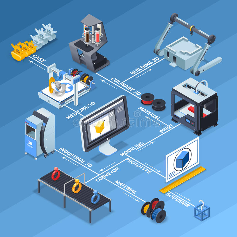 Printing Isometric Flowchart. With conveyor modeling and production symbols on blue background vector illustration royalty free illustration