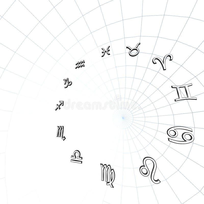 Priorità bassa dello zodiaco fotografia stock libera da diritti