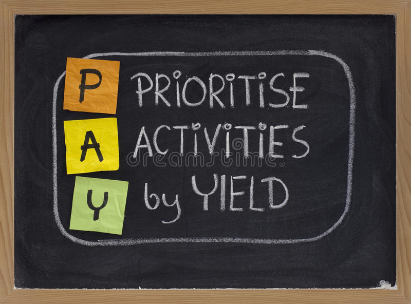 Download Prioritise Activities By Yield - PAY Stock Image - Image: 14797913