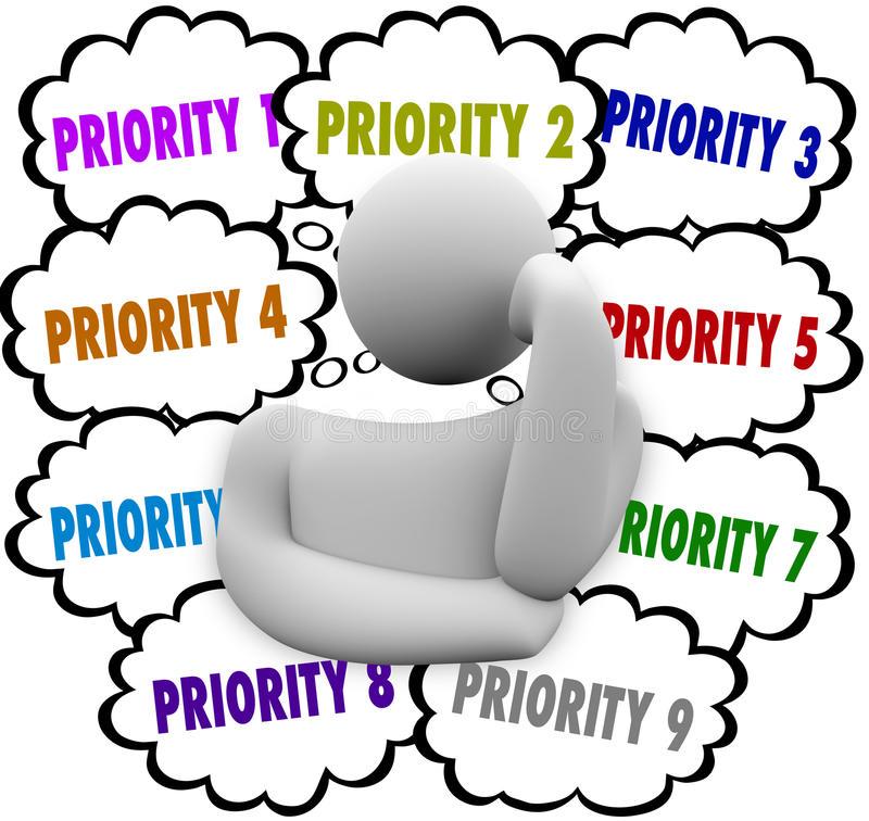 Priority Thought Clouds Ordering Most Important Jobs Tasks. Priority words in thought clouds ordering most important and critical jobs and tasks in work royalty free illustration