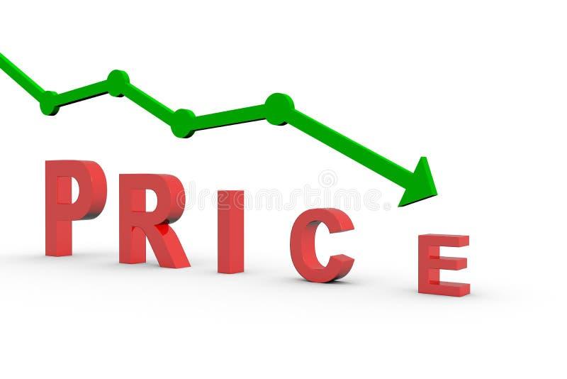 Prisförminskning vektor illustrationer