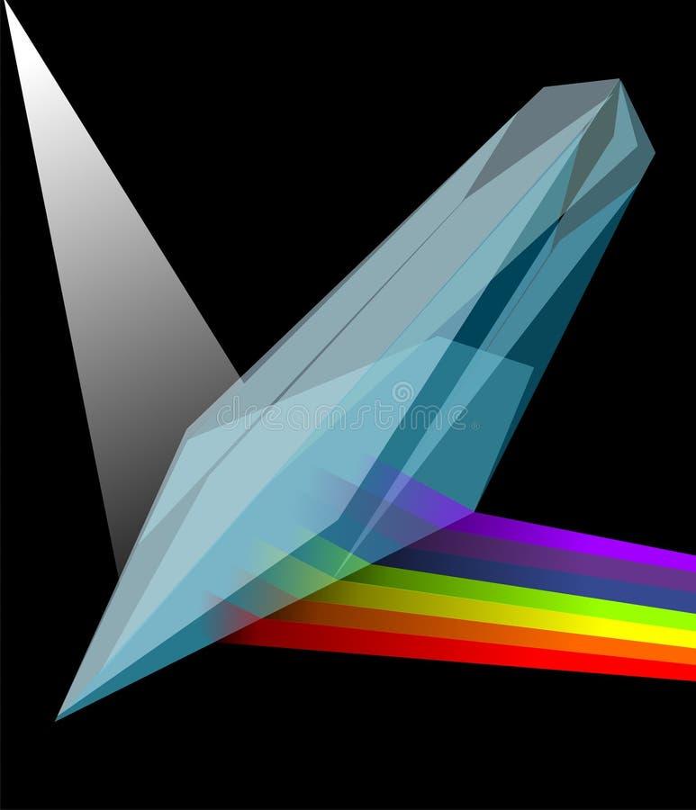 Prism vector illustration