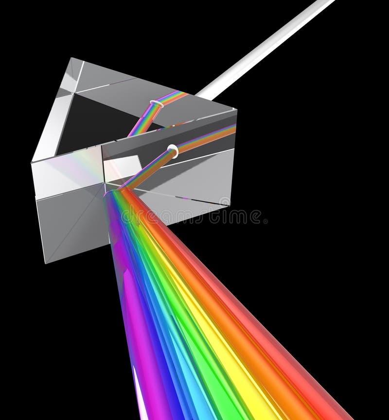 Prisma com raio claro ilustração do vetor
