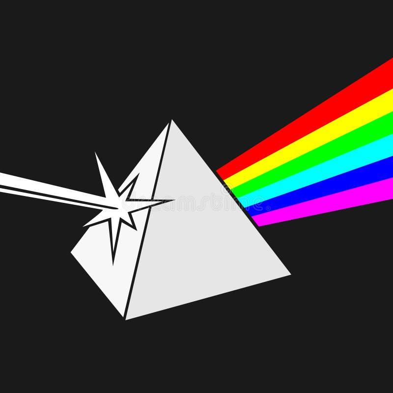 Prisma e Ray de luz ilustração do vetor