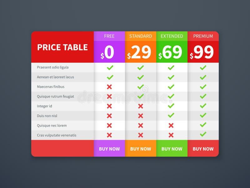 Prissätta fliken Tabell för prisplanjämförelse, jämförbart websitediagram för priser Infographic kontrollistavektor för affär stock illustrationer