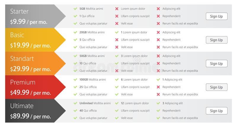 Prissätta tabellen i den plana designen för websites och applikationer stock illustrationer