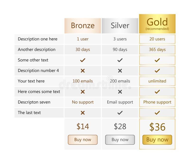 Prissätta tabellen med brons, silver och guld- plan royaltyfri illustrationer